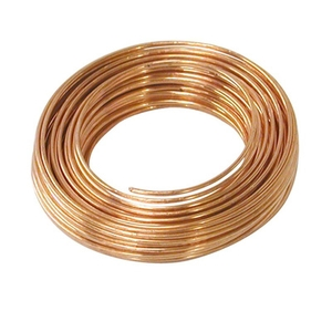 Market intelligence of Copper Wire in the China