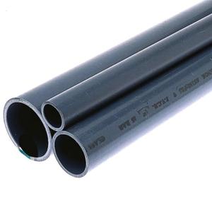 Market intelligence of Propylene Polymer Tubes in the Faroe Islands