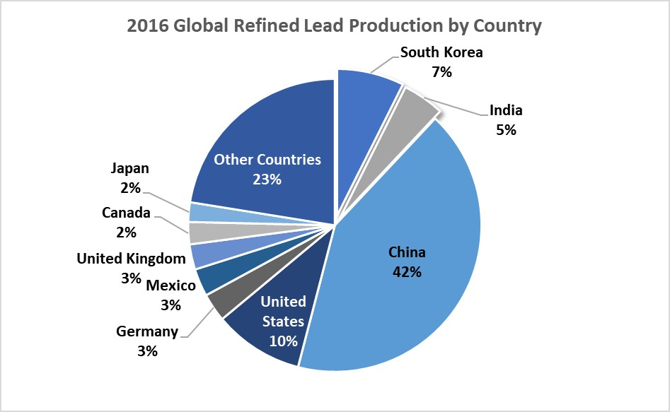 Tridge Insights] Strong Demand and Supply Concerns: Where to Source